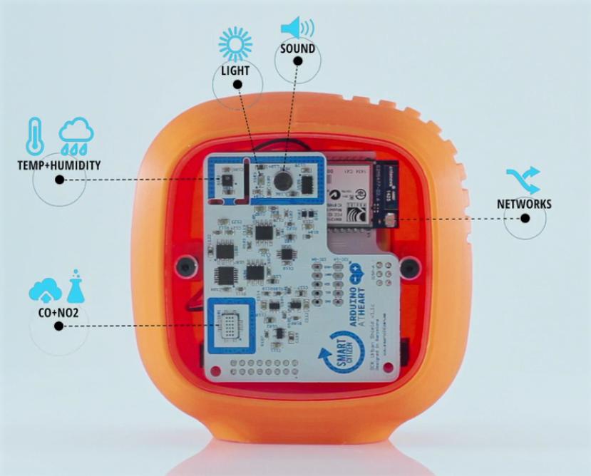 medidor-calidad-del-aire-smart-citizen